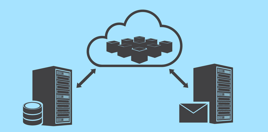 Backup SQL and Exchange to the Cloud or Server