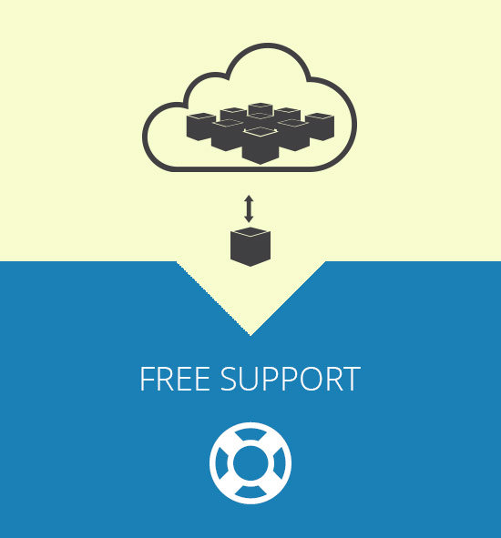 google-cloud-storage-option-free-support