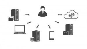 MSP online backup software
